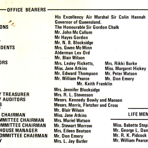 The 1972 Office Bearers as listed in the Souvenir Program.